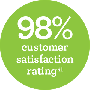 98% customer satisfaction icon.png